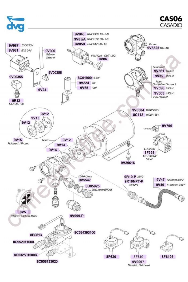 CASADIO - MOTOR, PUMPS, PRESSURE GAUGE AND FLOWMETERS