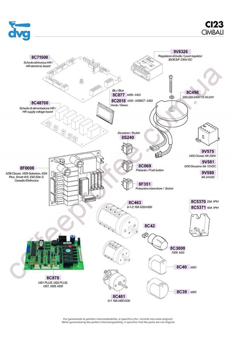 CIMBALI - DOSING DEVICES, ELECTRONIC BOXES AND CONTACTORS