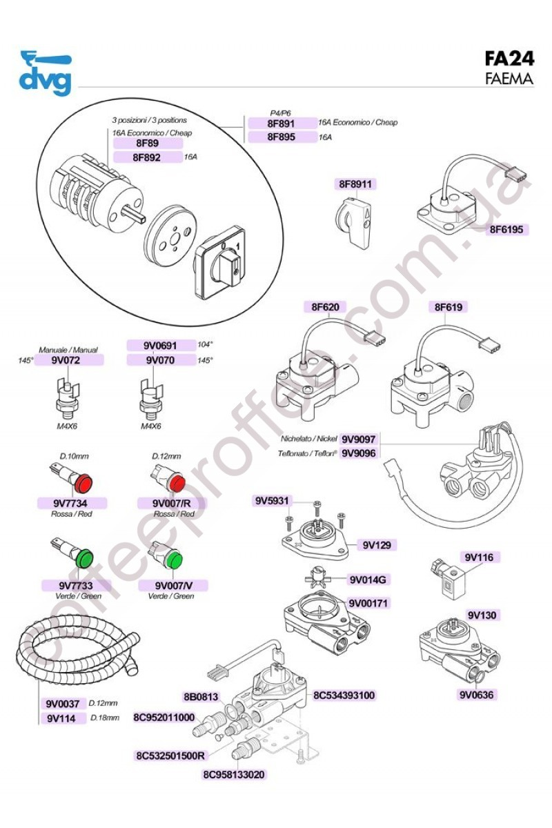 FAEMA - FLOWMETERS, CONTACTORS, SMALL THERMOSTATS AND LAMPS