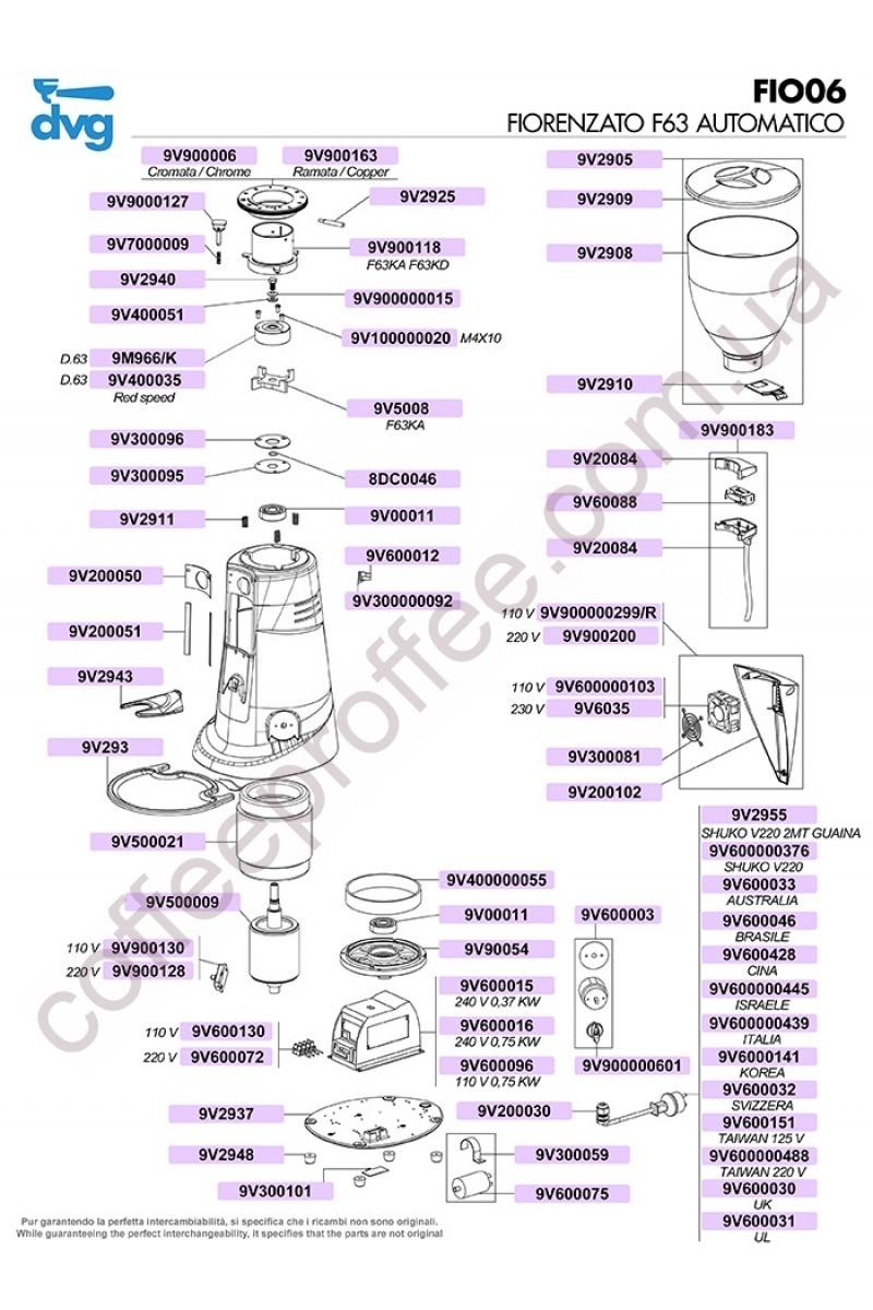 FIORENZATO - F63 AUTOMATIC COFFEE GRINDER