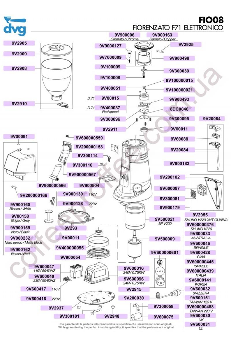 FIORENZATO - F71 ELECTRONIC COFFEE GRINDER