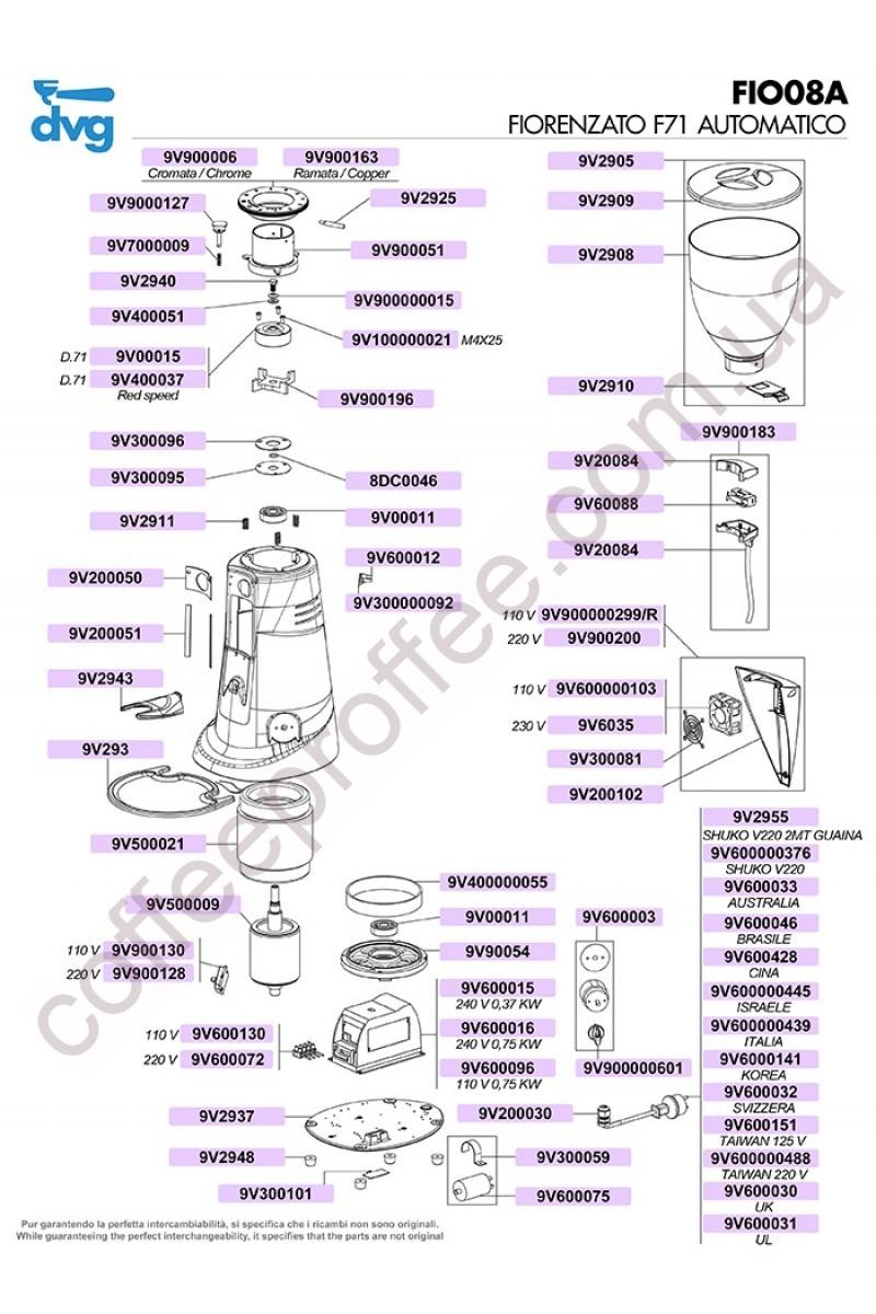 FIORENZATO - F71 AUTOMATIC COFFEE GRINDER